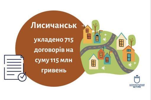 Карта ремонтів: На що було витрачено 116 млн грн у Лисичанську?